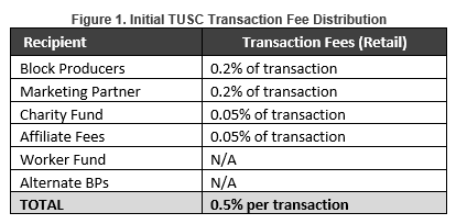TUSC Transaction Fee Distribution